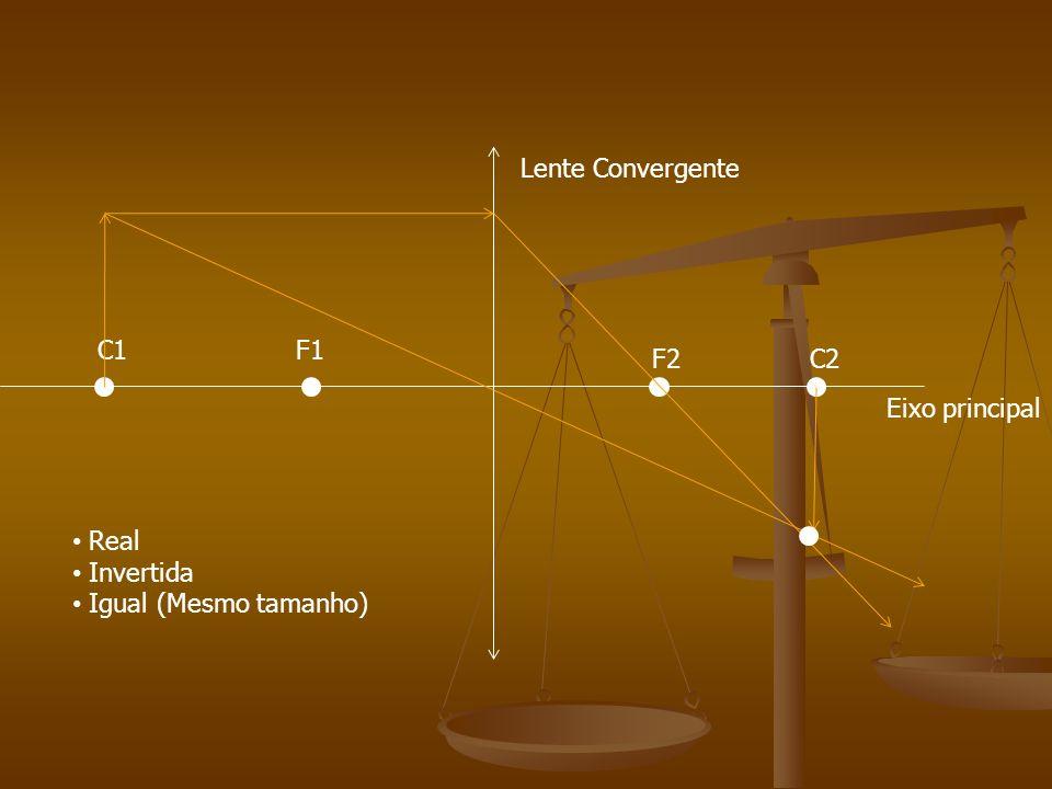 Lente Convergente Eixo principal C1F1 F2C2 Real Invertida Igual (Mesmo tamanho)