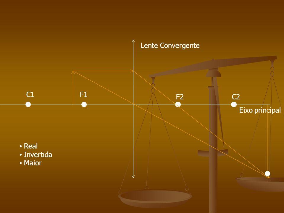 Lente Convergente Eixo principal C1F1 F2C2 Real Invertida Maior