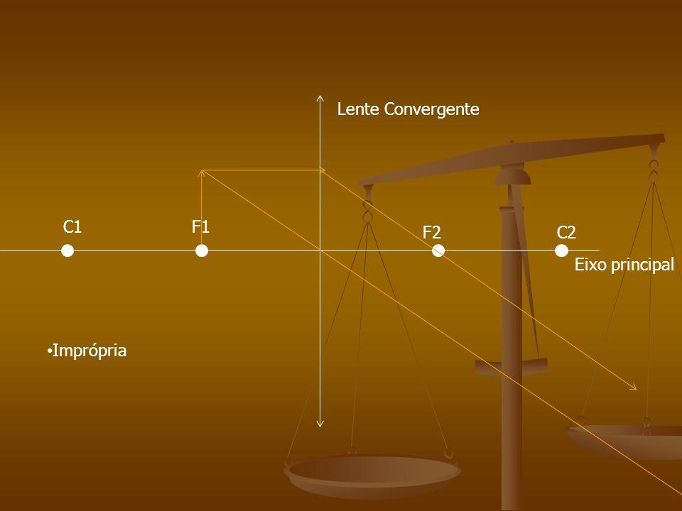 Lente Convergente Eixo principal C1F1 F2C2 Imprópria