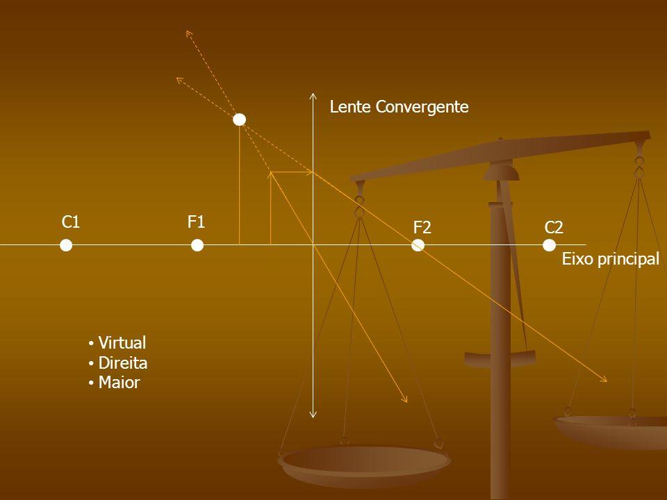 Lente Convergente Eixo principal C1F1 F2C2 Virtual Direita Maior