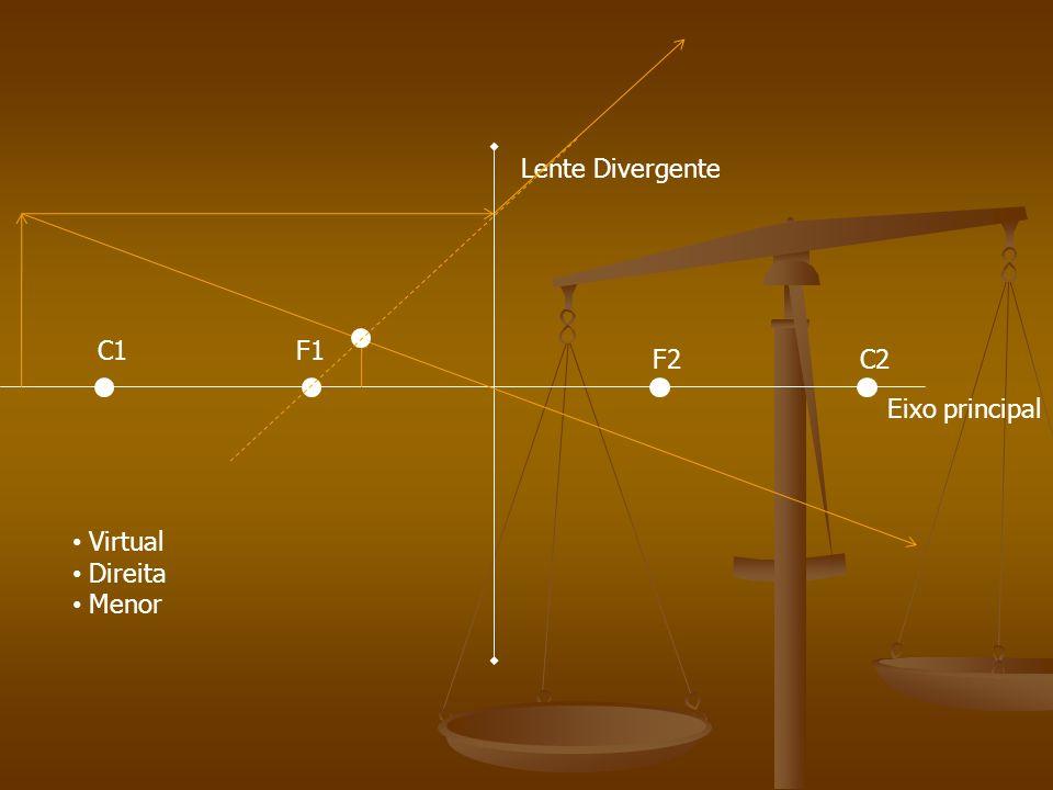 Lente Divergente Eixo principal C1F1 F2C2 Virtual Direita Menor