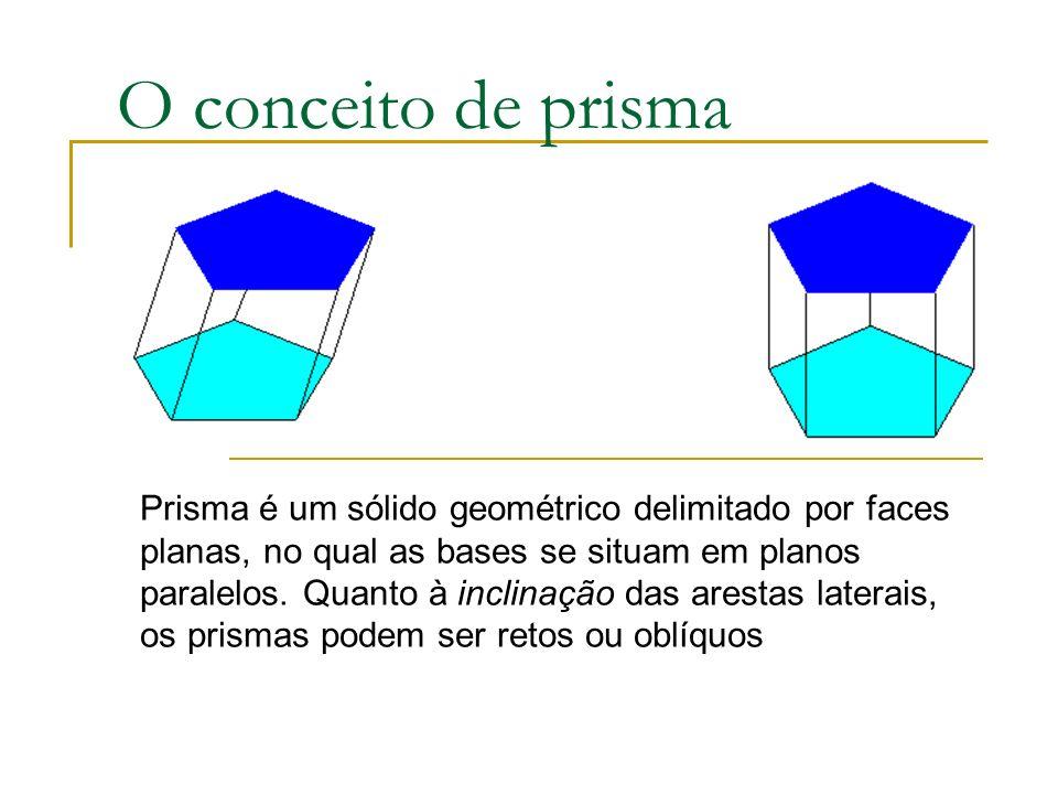 O conceito de prisma Prisma é um sólido geométrico delimitado por faces planas, no qual as bases se situam em planos paralelos.