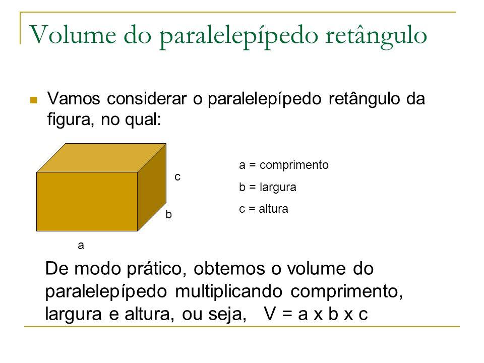 Volume do paralelepípedo retângulo Vamos considerar o paralelepípedo retângulo da figura, no qual: c b a a = comprimento b = largura c = altura De modo prático, obtemos o volume do paralelepípedo multiplicando comprimento, largura e altura, ou seja, V = a x b x c