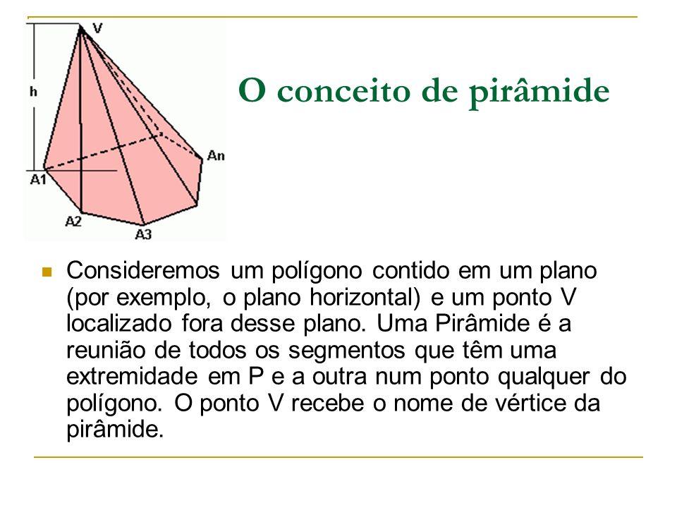 O conceito de pirâmide Consideremos um polígono contido em um plano (por exemplo, o plano horizontal) e um ponto V localizado fora desse plano.