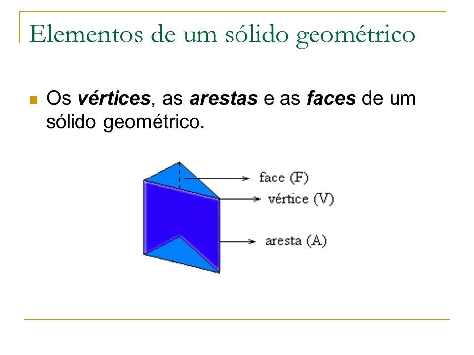 Elementos de um sólido geométrico Os vértices, as arestas e as faces de um sólido geométrico.