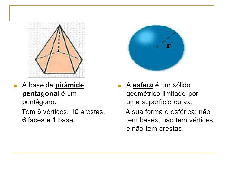 O cone está limitado por uma superfície curva.