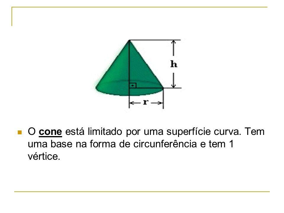 Cone Cilindro Esfera Podemos associar objetos a sólidos geométricos: