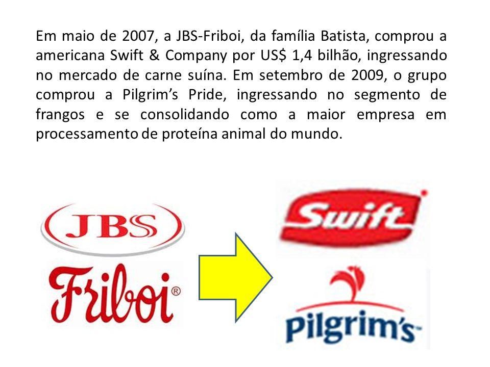 Em maio de 2007, a JBS-Friboi, da família Batista, comprou a americana Swift & Company por US$ 1,4 bilhão, ingressando no mercado de carne suína. Em s