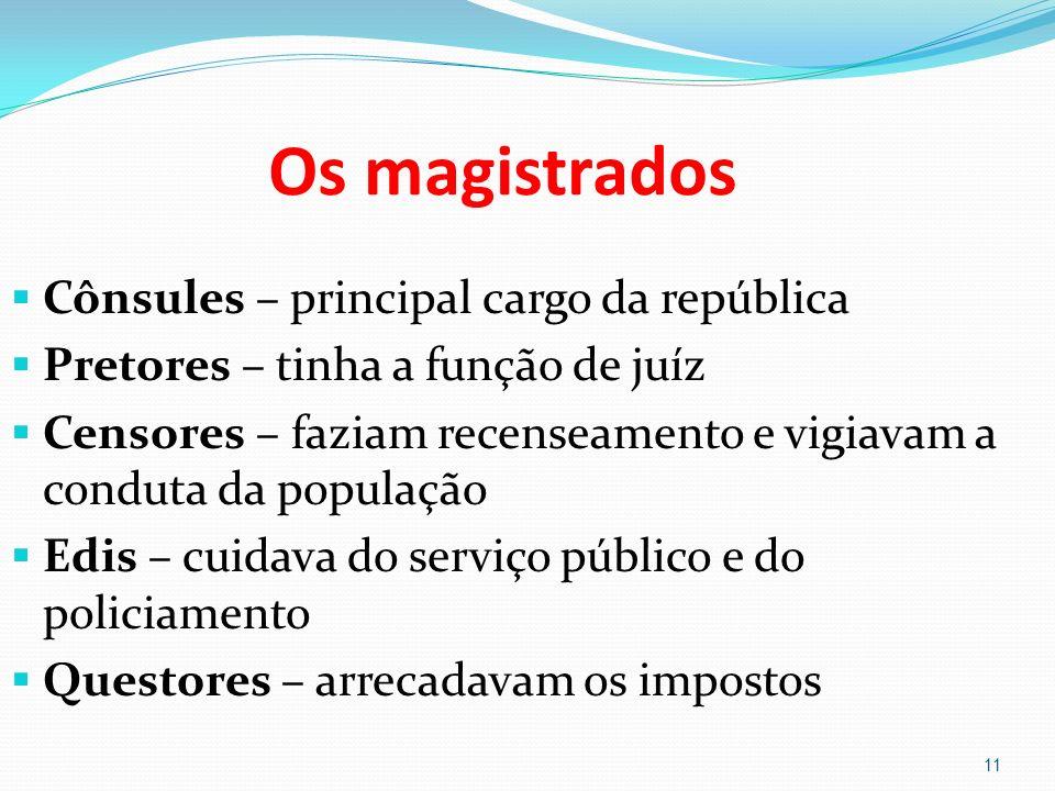 Os magistrados Cônsules – principal cargo da república Pretores – tinha a função de juíz Censores – faziam recenseamento e vigiavam a conduta da popul