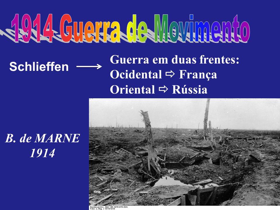 1915 guerra de posição / trincheiras 1917 – Sai a Rússia e entram os EUA Brest-Litovsk 3/3/18 1918 II B.