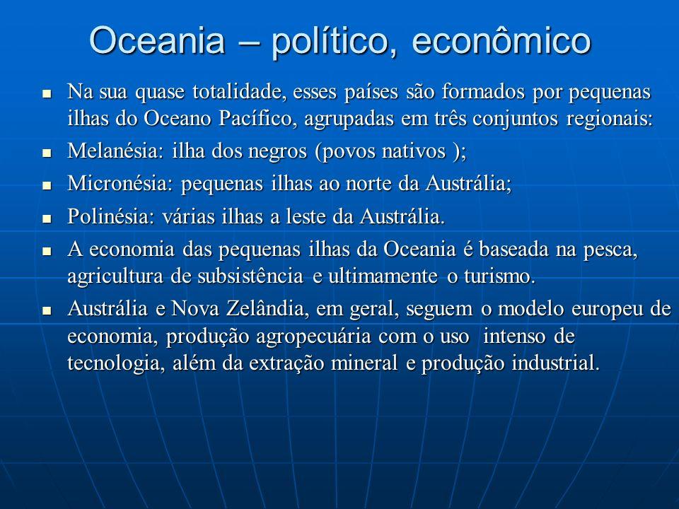 Oceania – político, econômico Na sua quase totalidade, esses países são formados por pequenas ilhas do Oceano Pacífico, agrupadas em três conjuntos re