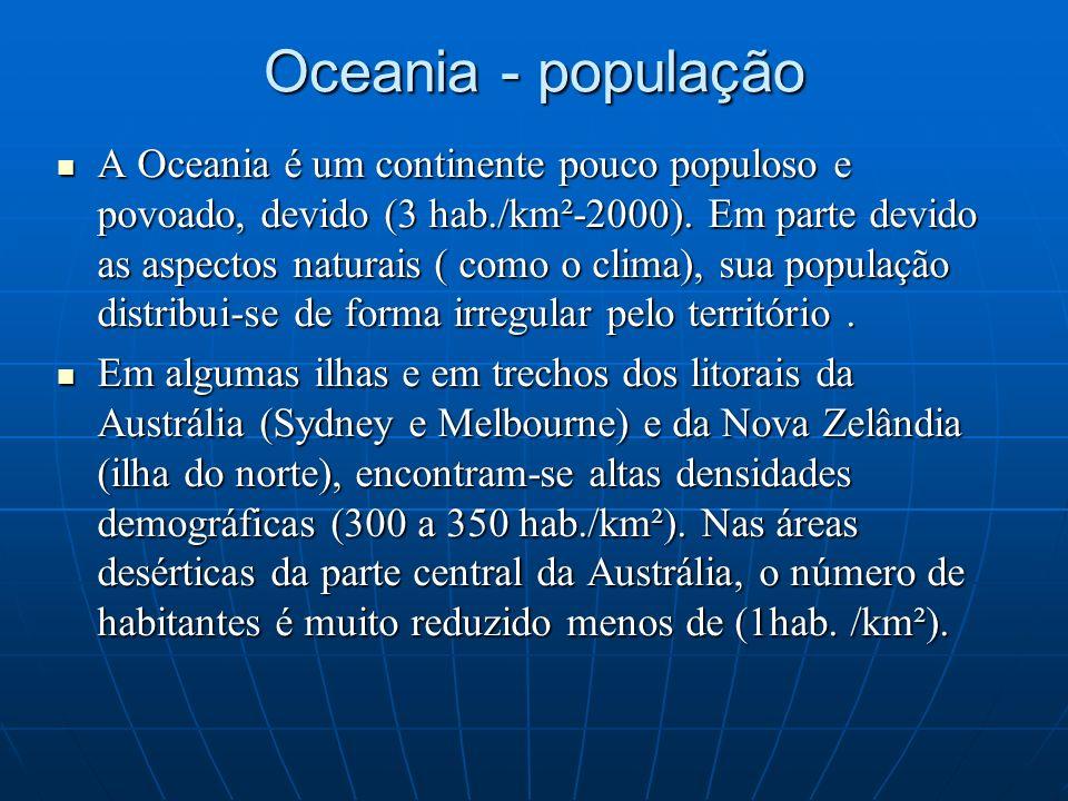 Oceania - população A Oceania é um continente pouco populoso e povoado, devido (3 hab./km²-2000). Em parte devido as aspectos naturais ( como o clima)