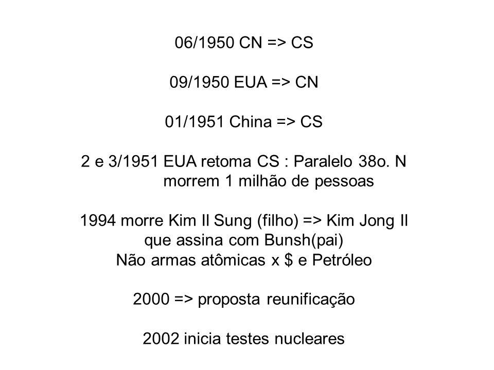 06/1950 CN => CS 09/1950 EUA => CN 01/1951 China => CS 2 e 3/1951 EUA retoma CS : Paralelo 38o. N morrem 1 milhão de pessoas 1994 morre Kim Il Sung (f