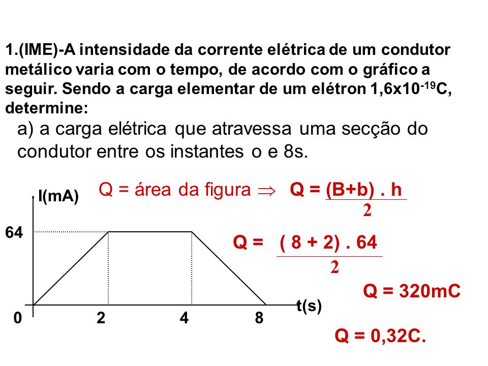 1.(IME)-A intensidade da corrente elétrica de um condutor metálico varia com o tempo, de acordo com o gráfico a seguir. Sendo a carga elementar de um