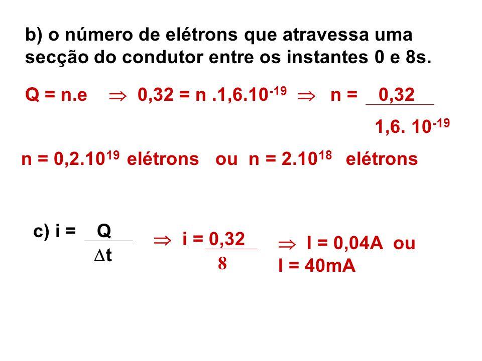 b) o número de elétrons que atravessa uma secção do condutor entre os instantes 0 e 8s. Q = n.e 0,32 = n.1,6.10 -19 n = 0,32 1,6. 10 -19 n = 0,2.10 19