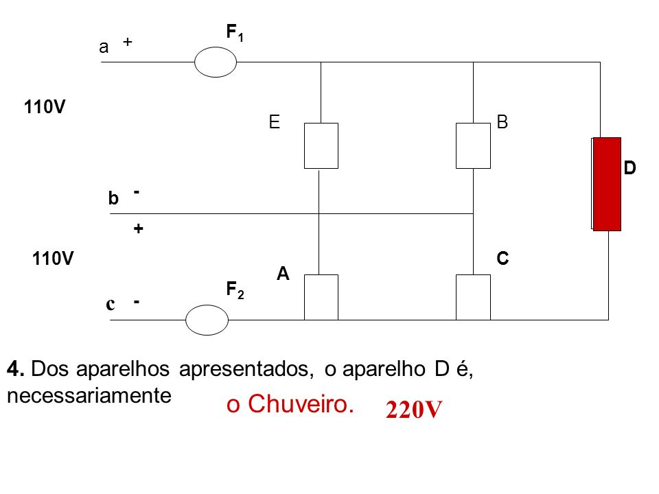 a + - b - + F1F1 F2F2 A EB C D 110V c 4. Dos aparelhos apresentados, o aparelho D é, necessariamente o Chuveiro. 220V