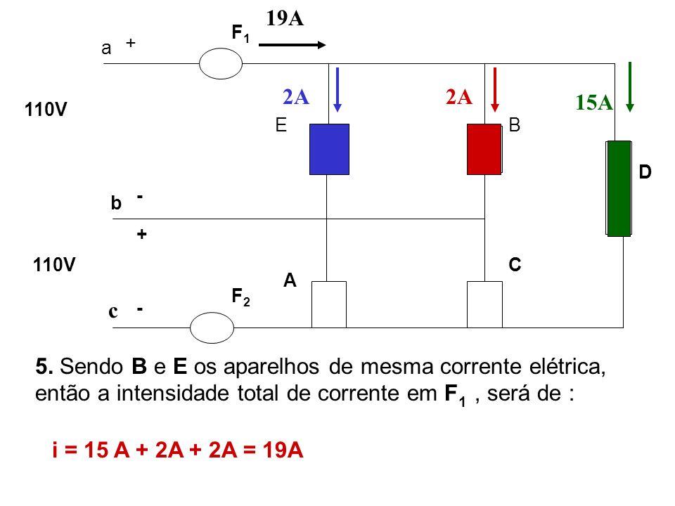 a + - b - + F1F1 F2F2 A EB C D 110V c 5. Sendo B e E os aparelhos de mesma corrente elétrica, então a intensidade total de corrente em F 1, será de :