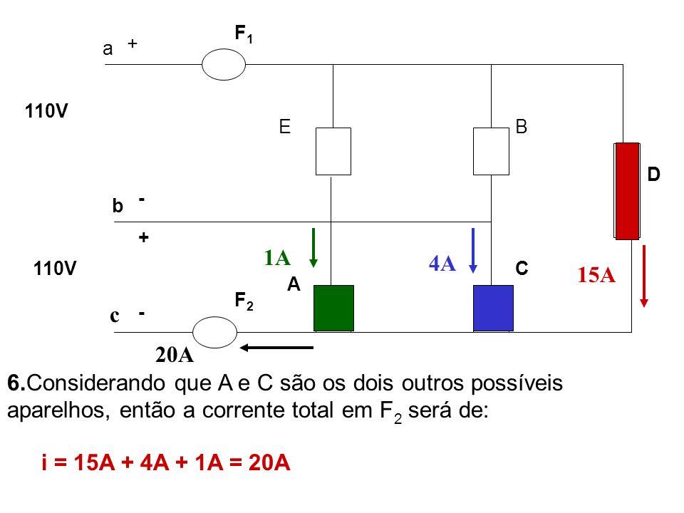 a + - b - + F1F1 F2F2 A EB C D 110V c 6.Considerando que A e C são os dois outros possíveis aparelhos, então a corrente total em F 2 será de: i = 15A