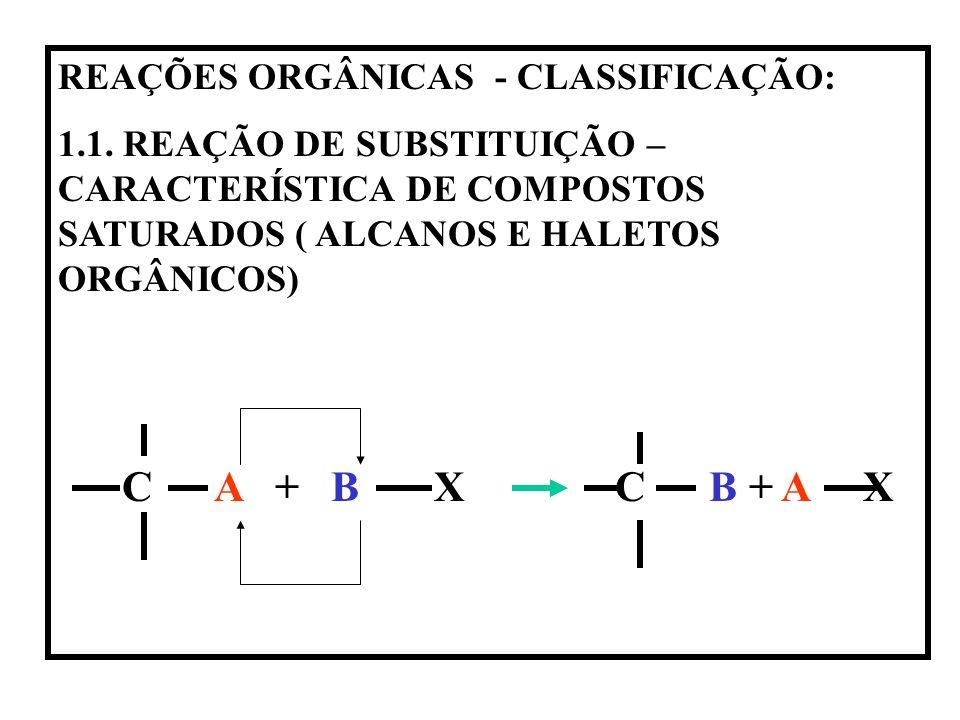 REAÇÕES ORGÂNICAS - CLASSIFICAÇÃO: 1.1. REAÇÃO DE SUBSTITUIÇÃO – CARACTERÍSTICA DE COMPOSTOS SATURADOS ( ALCANOS E HALETOS ORGÂNICOS) C A + B X C B +