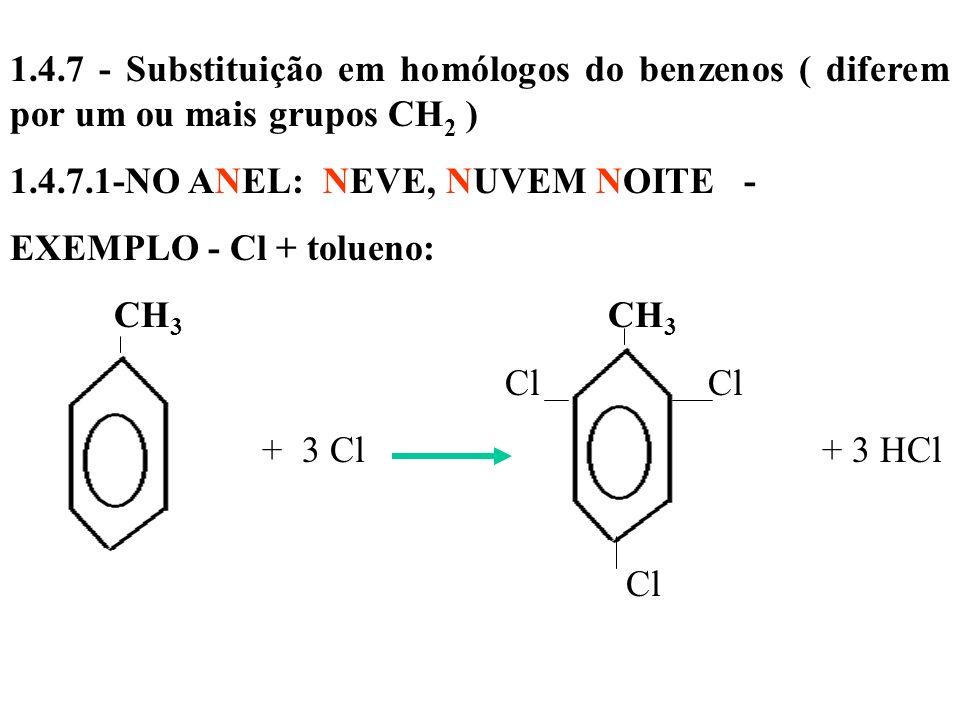 1.4.7 - Substituição em homólogos do benzenos ( diferem por um ou mais grupos CH 2 ) 1.4.7.1-NO ANEL: NEVE, NUVEM NOITE - EXEMPLO - Cl + tolueno: CH 3