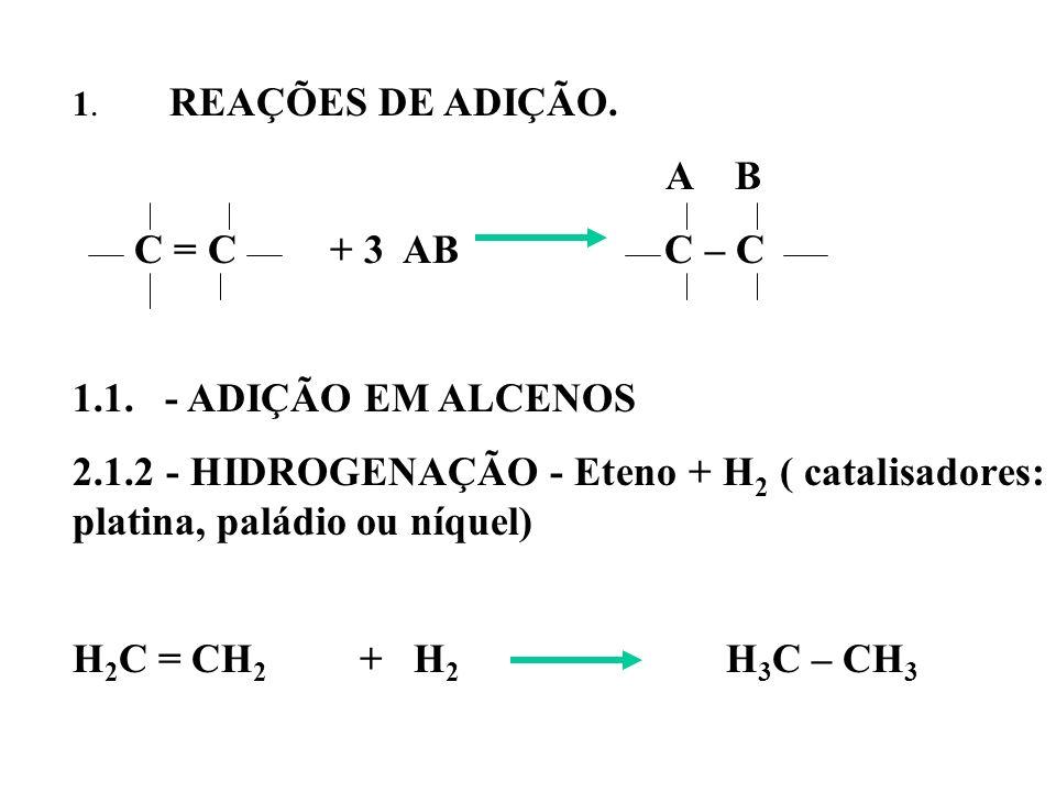 1. REAÇÕES DE ADIÇÃO. A B C = C + 3 AB C – C 1.1. - ADIÇÃO EM ALCENOS 2.1.2 - HIDROGENAÇÃO - Eteno + H 2 ( catalisadores: platina, paládio ou níquel)