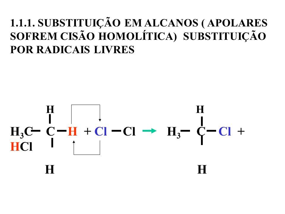 1.1.1. SUBSTITUIÇÃO EM ALCANOS ( APOLARES SOFREM CISÃO HOMOLÍTICA) SUBSTITUIÇÃO POR RADICAIS LIVRES H H H 3 C C H + Cl Cl H 3 C Cl + HCl H H