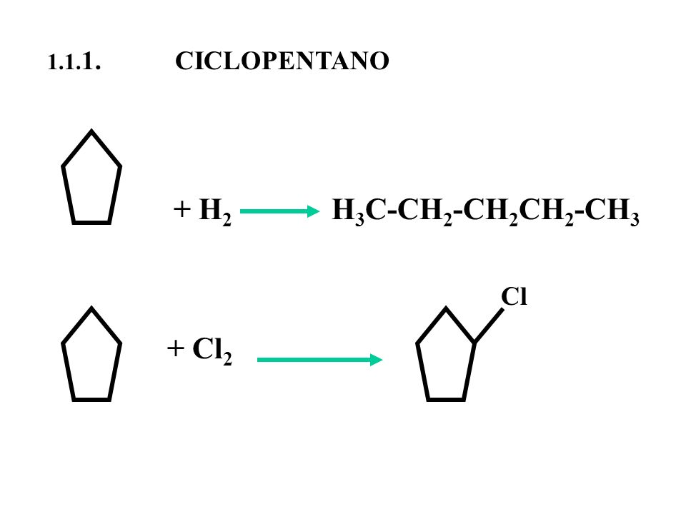 1.1. 1. CICLOPENTANO + H 2 H 3 C-CH 2 -CH 2 CH 2 -CH 3 Cl + Cl 2