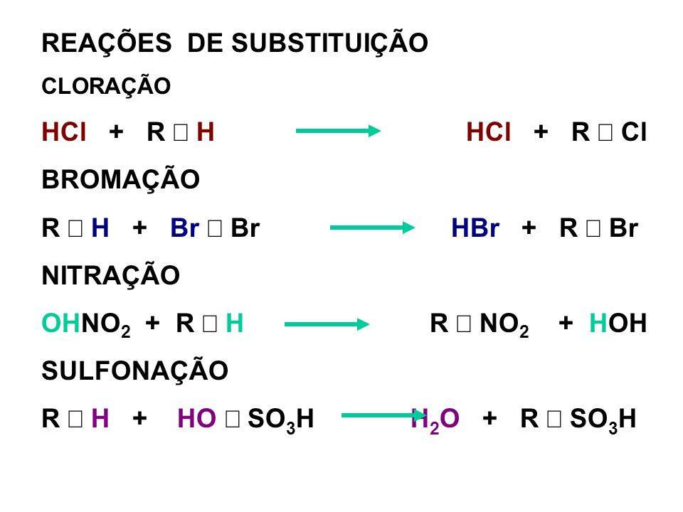 REAÇÕES DE SUBSTITUIÇÃO CLORAÇÃO HCl + R H HCl + R Cl BROMAÇÃO R H + Br Br HBr + R Br NITRAÇÃO OHNO 2 + R H R NO 2 + HOH SULFONAÇÃO R H + HO SO 3 H H