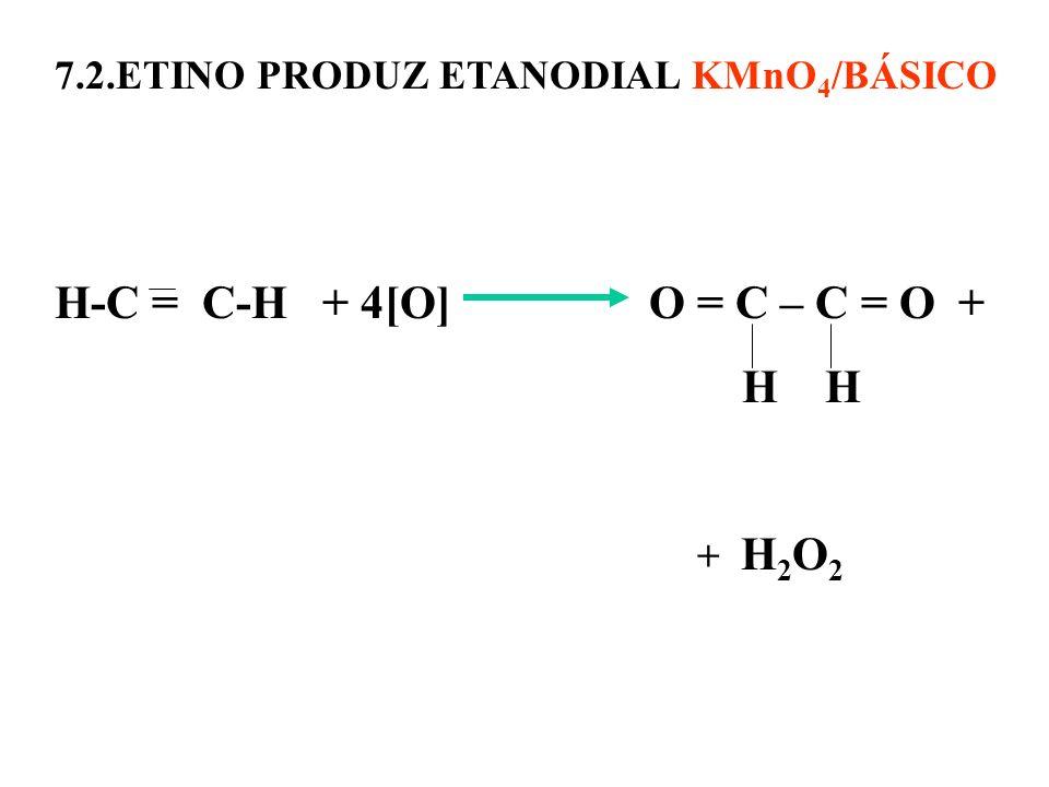 7.2.ETINO PRODUZ ETANODIAL KMnO 4 /BÁSICO H-C = C-H + 4[O] O = C – C = O + H H + H 2 O 2