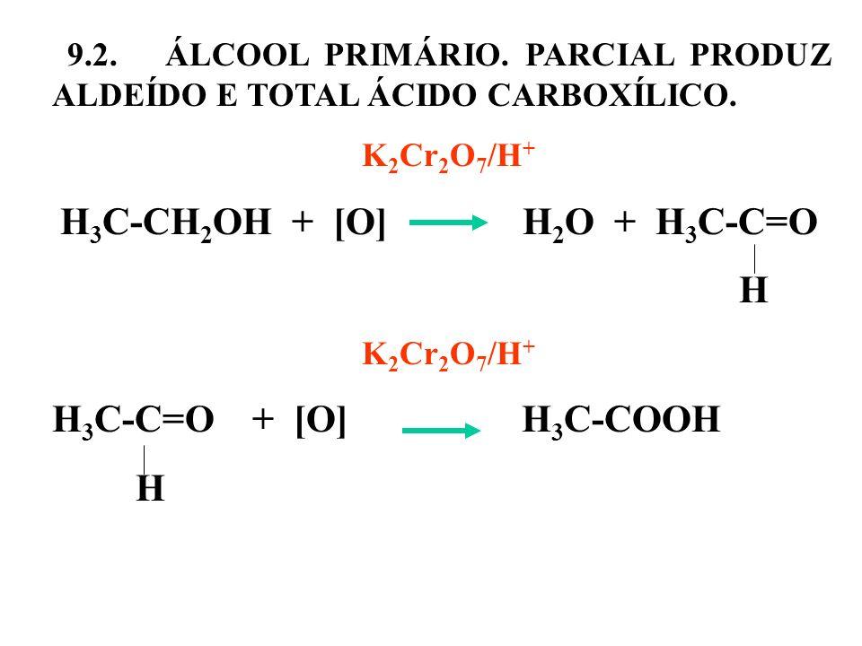 9.2. ÁLCOOL PRIMÁRIO. PARCIAL PRODUZ ALDEÍDO E TOTAL ÁCIDO CARBOXÍLICO. K 2 Cr 2 O 7 /H + H 3 C-CH 2 OH + [O] H 2 O + H 3 C-C=O H K 2 Cr 2 O 7 /H + H