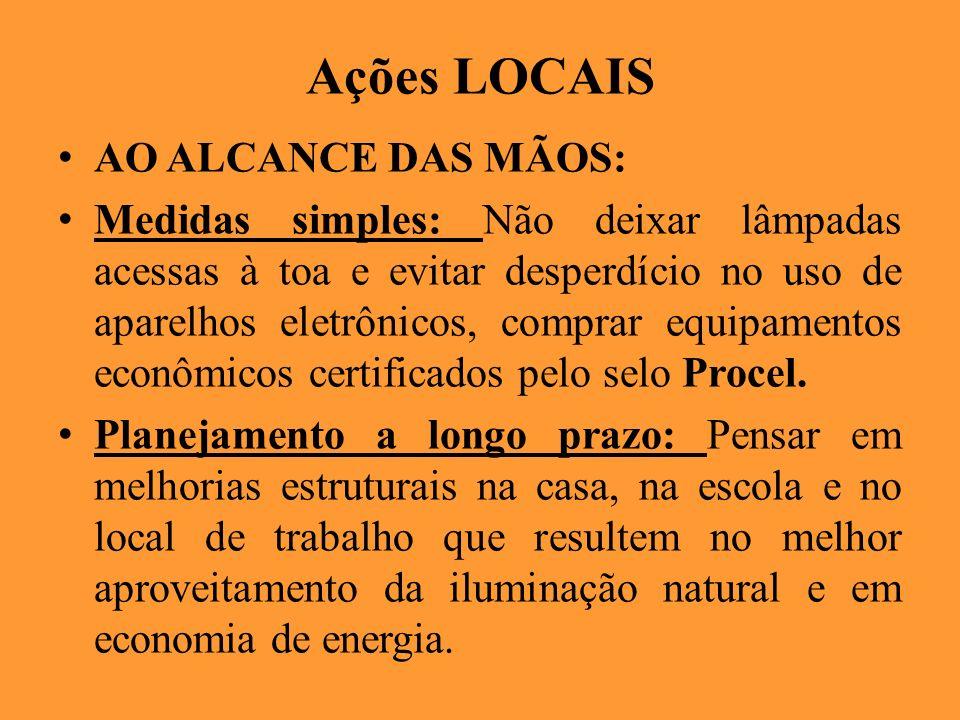 Ações LOCAIS AO ALCANCE DAS MÃOS: Medidas simples: Não deixar lâmpadas acessas à toa e evitar desperdício no uso de aparelhos eletrônicos, comprar equ