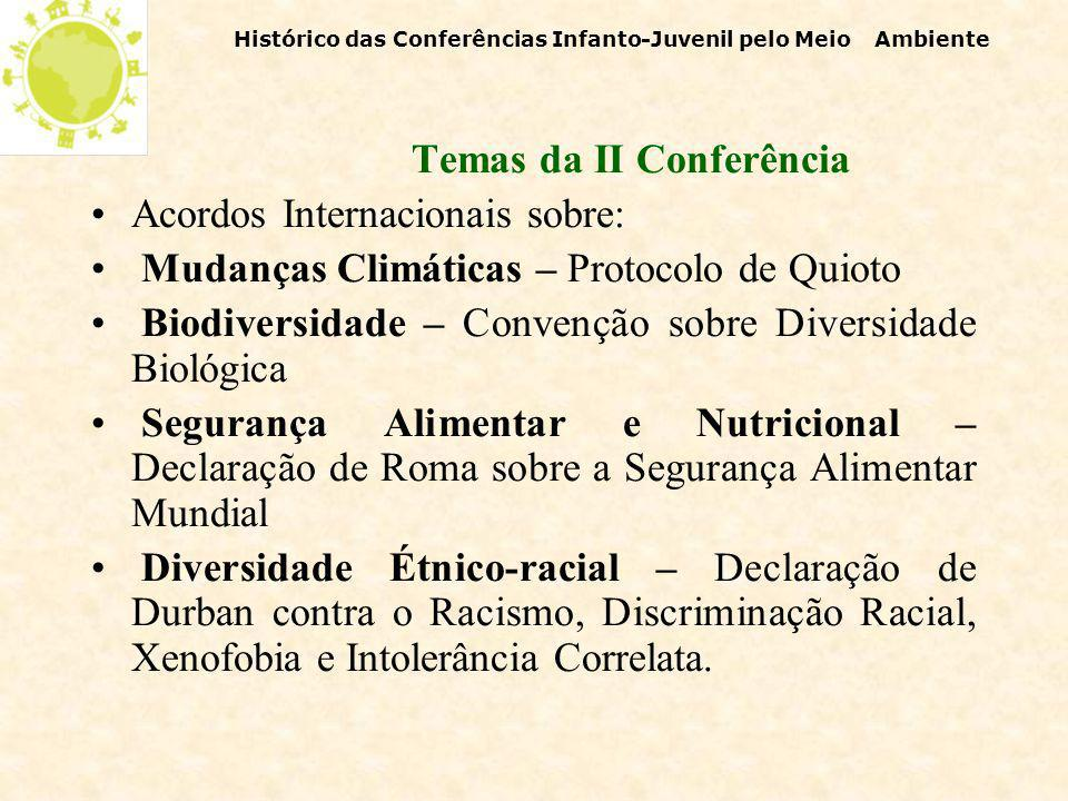 A II Conferência Nacional Infanto- Juvenil pelo Meio Ambiente, realizada em 2005/2006, as escolas e comunidades assumiram responsabilidades e compromi