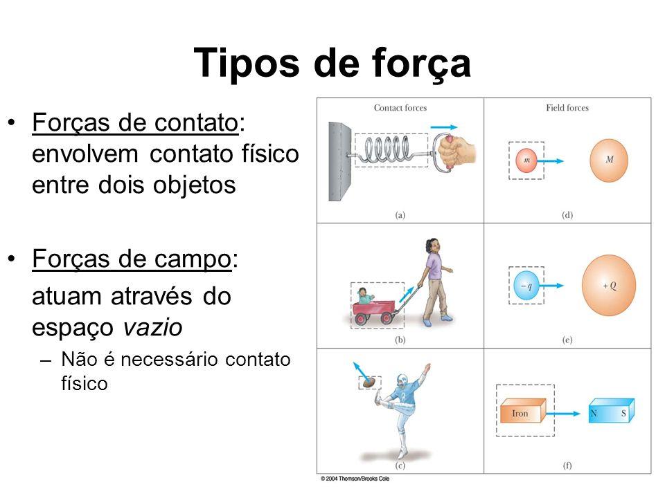 Forças de contato: envolvem contato físico entre dois objetos Forças de campo: atuam através do espaço vazio –Não é necessário contato físico Tipos de