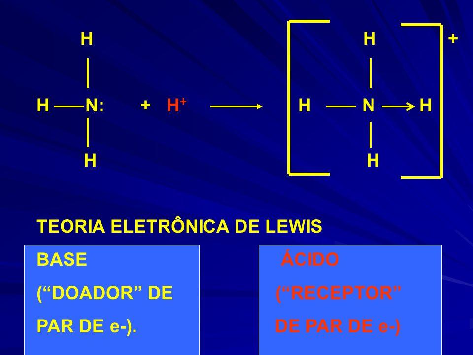 V (008) Na reação entre um éster de ácido graxo e soda cáustica forma- se sabão.