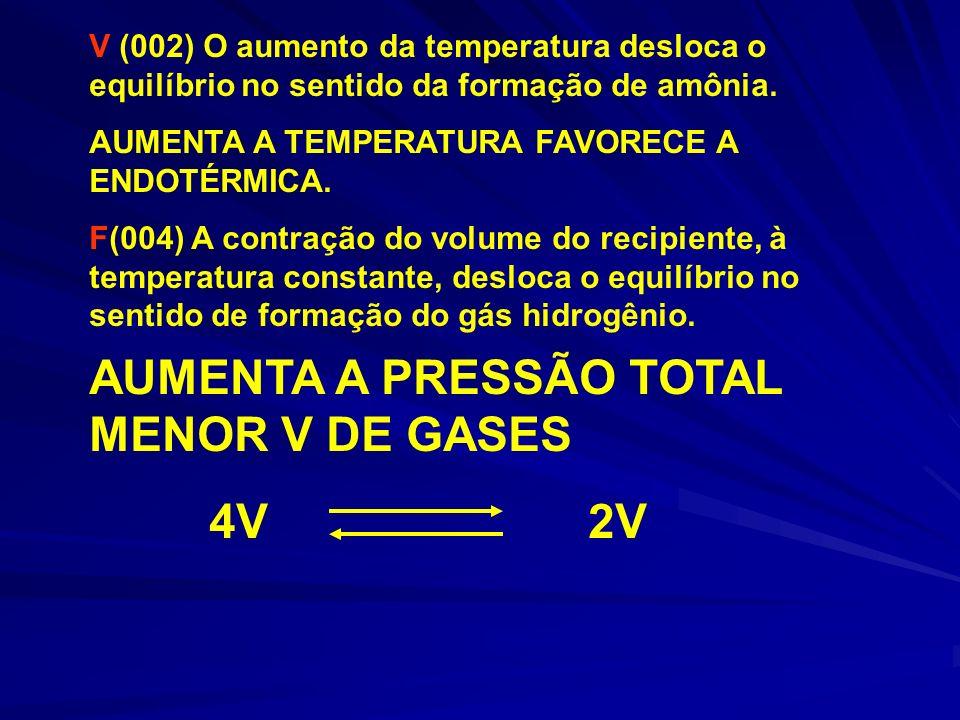 V(008) Quanto maior a temperatura, maior o valor de Kc, e maior a concentração do produto em relação à concentração dos reagentes.