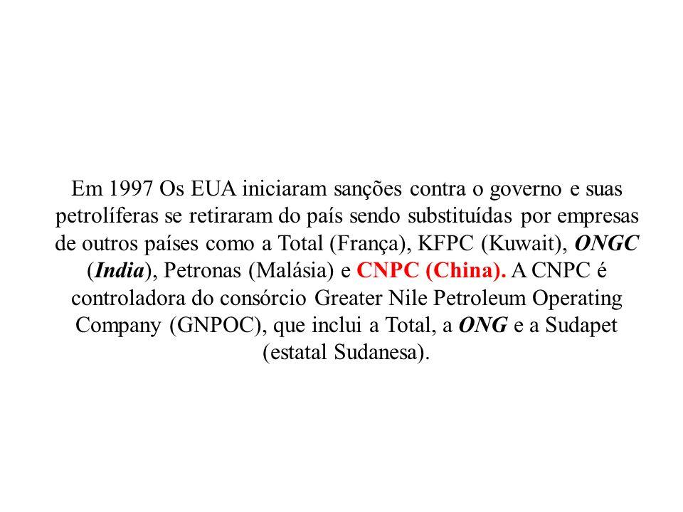 Em 1997 Os EUA iniciaram sanções contra o governo e suas petrolíferas se retiraram do país sendo substituídas por empresas de outros países como a Tot