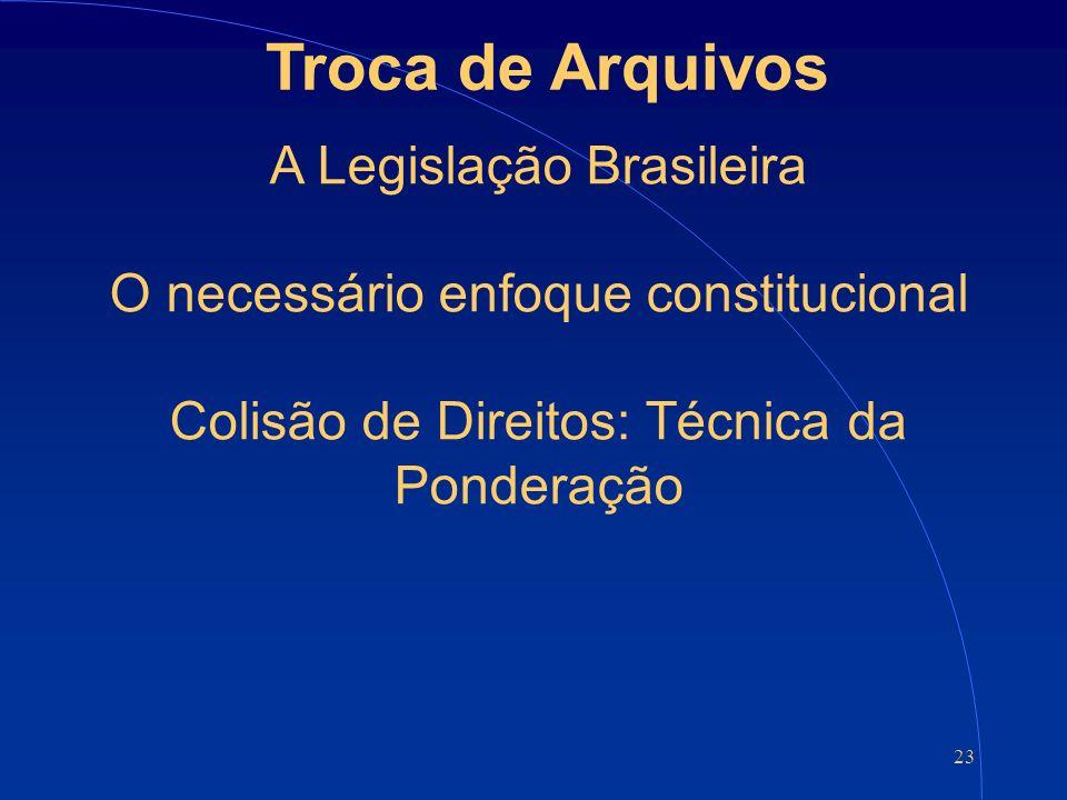 23 Troca de Arquivos A Legislação Brasileira O necessário enfoque constitucional Colisão de Direitos: Técnica da Ponderação