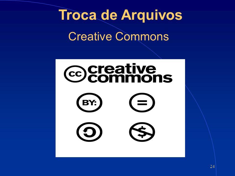24 Troca de Arquivos Creative Commons