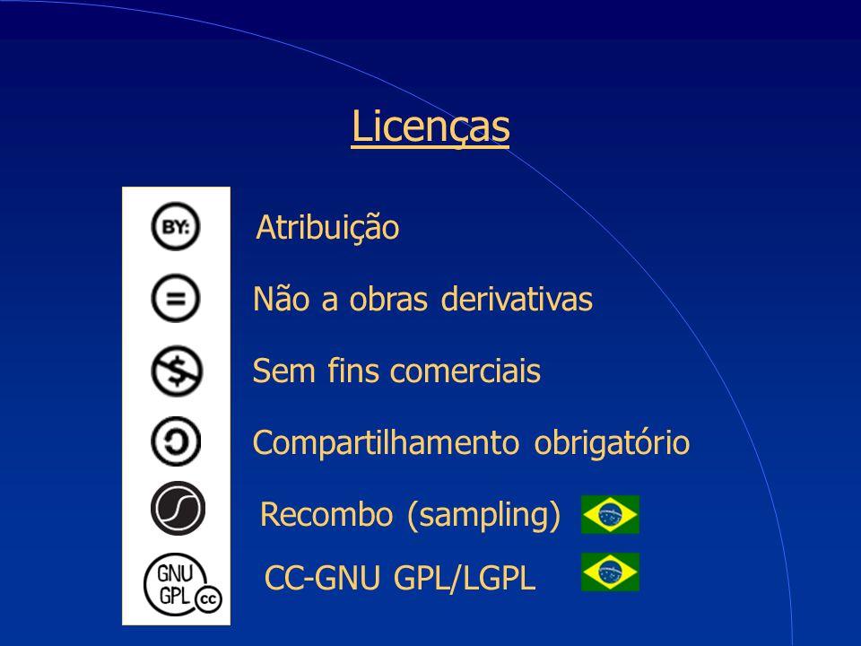 Atribuição Não a obras derivativas Sem fins comerciais Compartilhamento obrigatório Licenças Recombo (sampling) CC-GNU GPL/LGPL