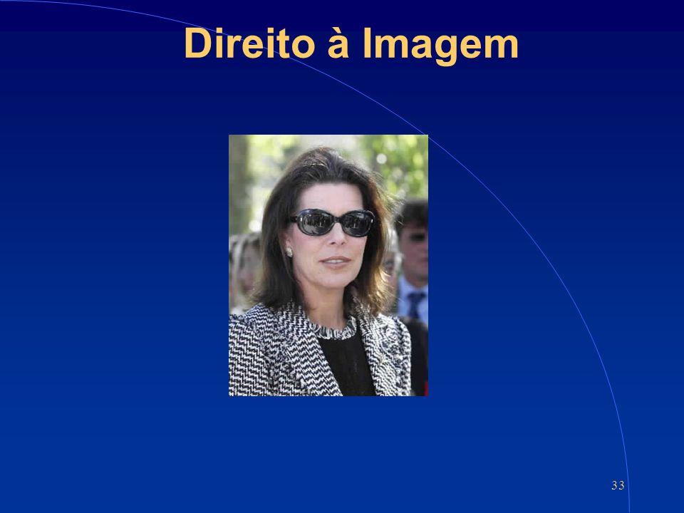 33 Direito à Imagem