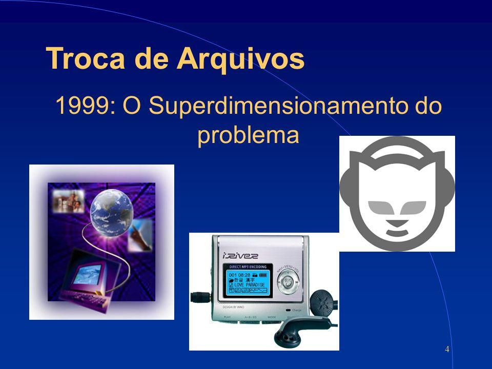 4 Troca de Arquivos 1999: O Superdimensionamento do problema
