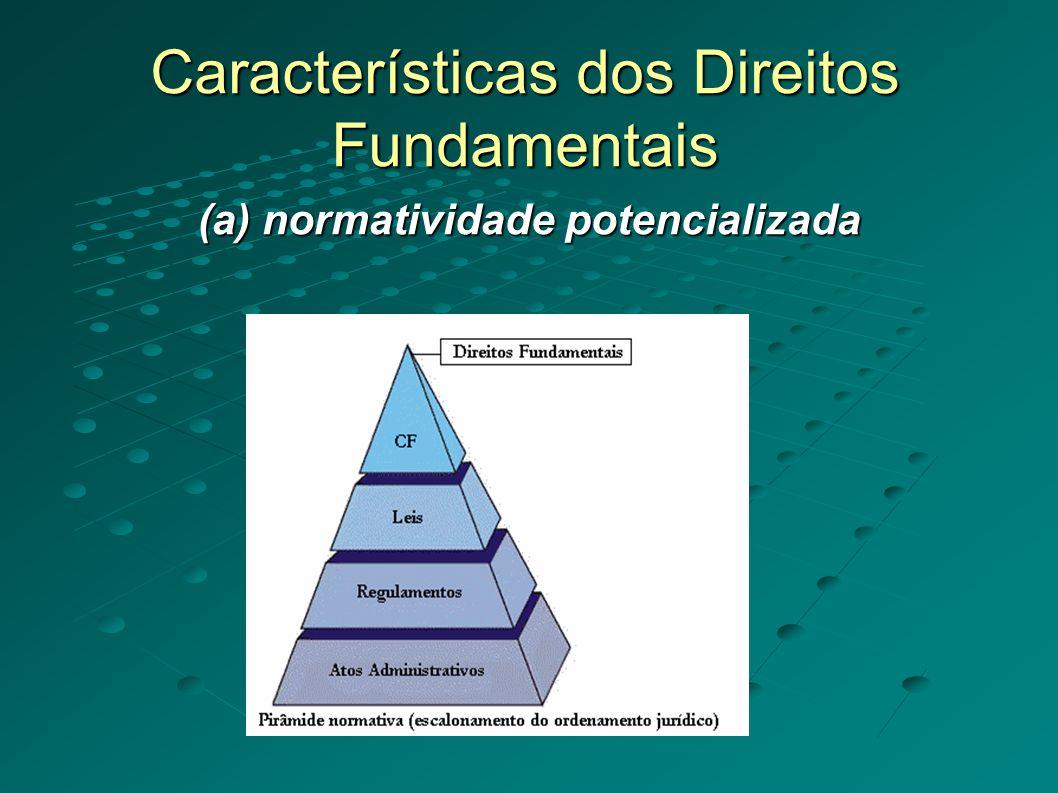 Características dos Direitos Fundamentais (a) normatividade potencializada não são os direitos fundamentais que devem girar em torno das leis, mas as leis que devem girar em torno dos direitos fundamentais - Krüger