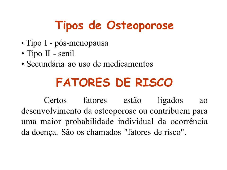 Tipos de Osteoporose Tipo I - pós-menopausa Tipo II - senil Secundária ao uso de medicamentos FATORES DE RISCO Certos fatores estão ligados ao desenvo