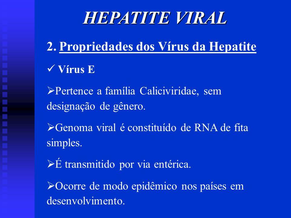 HEPATITE VIRAL 2. Propriedades dos Vírus da Hepatite Vírus E Pertence a família Caliciviridae, sem designação de gênero. Genoma viral é constituído de