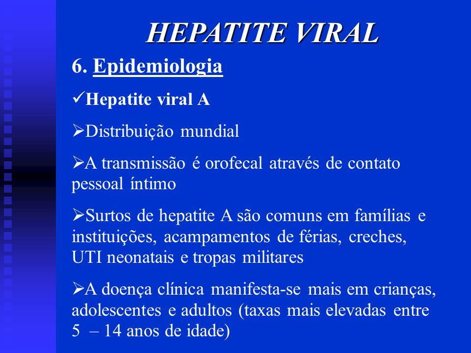 6. Epidemiologia Hepatite viral A Distribuição mundial A transmissão é orofecal através de contato pessoal íntimo Surtos de hepatite A são comuns em f