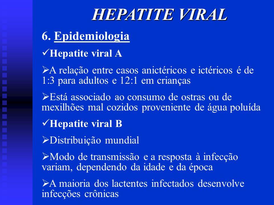 6. Epidemiologia Hepatite viral A A relação entre casos anictéricos e ictéricos é de 1:3 para adultos e 12:1 em crianças Está associado ao consumo de