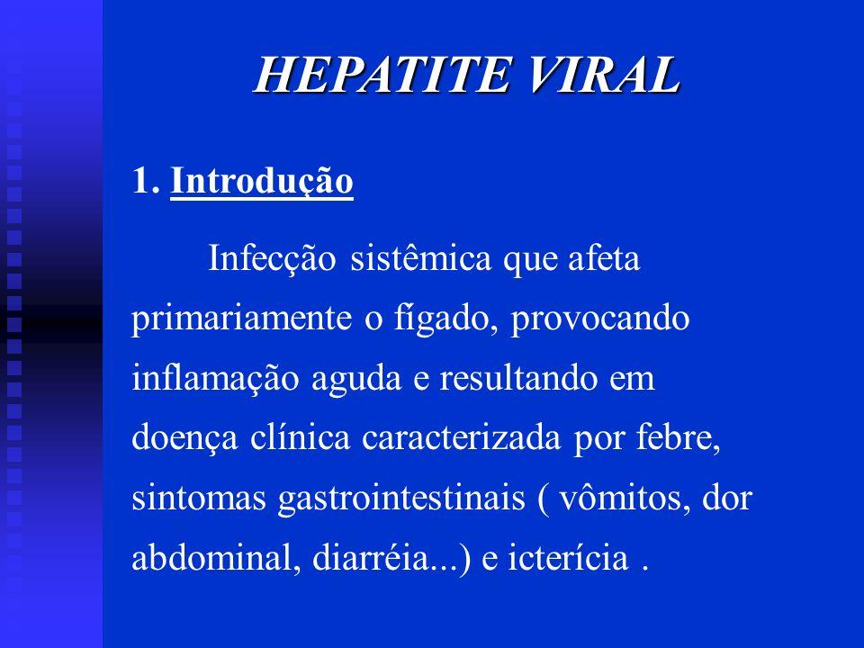 HEPATITE VIRAL 1. Introdução Infecção sistêmica que afeta primariamente o fígado, provocando inflamação aguda e resultando em doença clínica caracteri