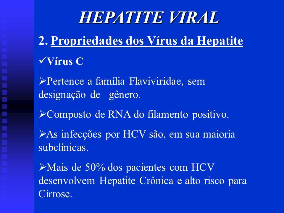 HEPATITE VIRAL HEPATITE VIRAL 2. Propriedades dos Vírus da Hepatite Vírus C Pertence a família Flaviviridae, sem designação de gênero. Composto de RNA