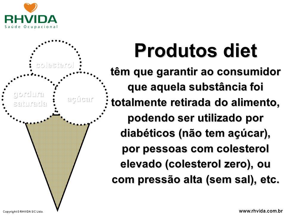Copyright © RHVIDA S/C Ltda. www.rhvida.com.br colesterol açúcar gordurasaturada Produtos diet têm que garantir ao consumidor que aquela substância fo