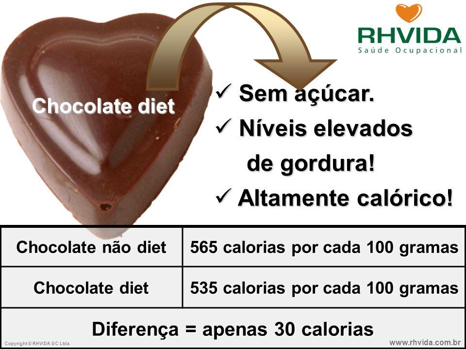 Copyright © RHVIDA S/C Ltda. www.rhvida.com.br Chocolate diet Sem açúcar. Sem açúcar. Níveis elevados Níveis elevados de gordura! de gordura! Altament